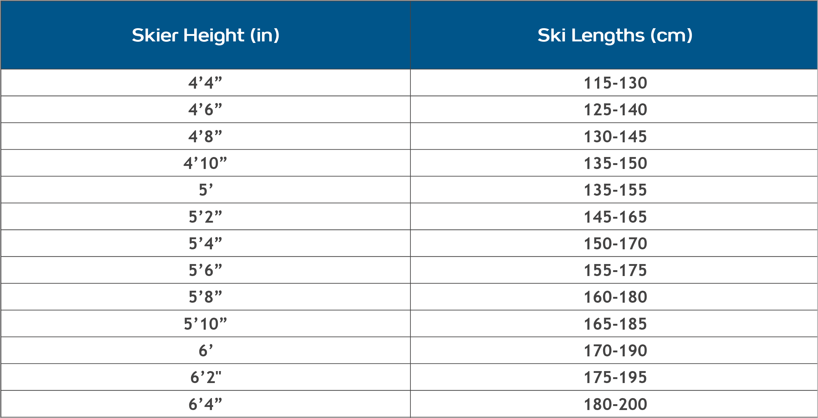 The perfect fit a guide to ski and snowboard sizing club med geenschuldenfo Gallery